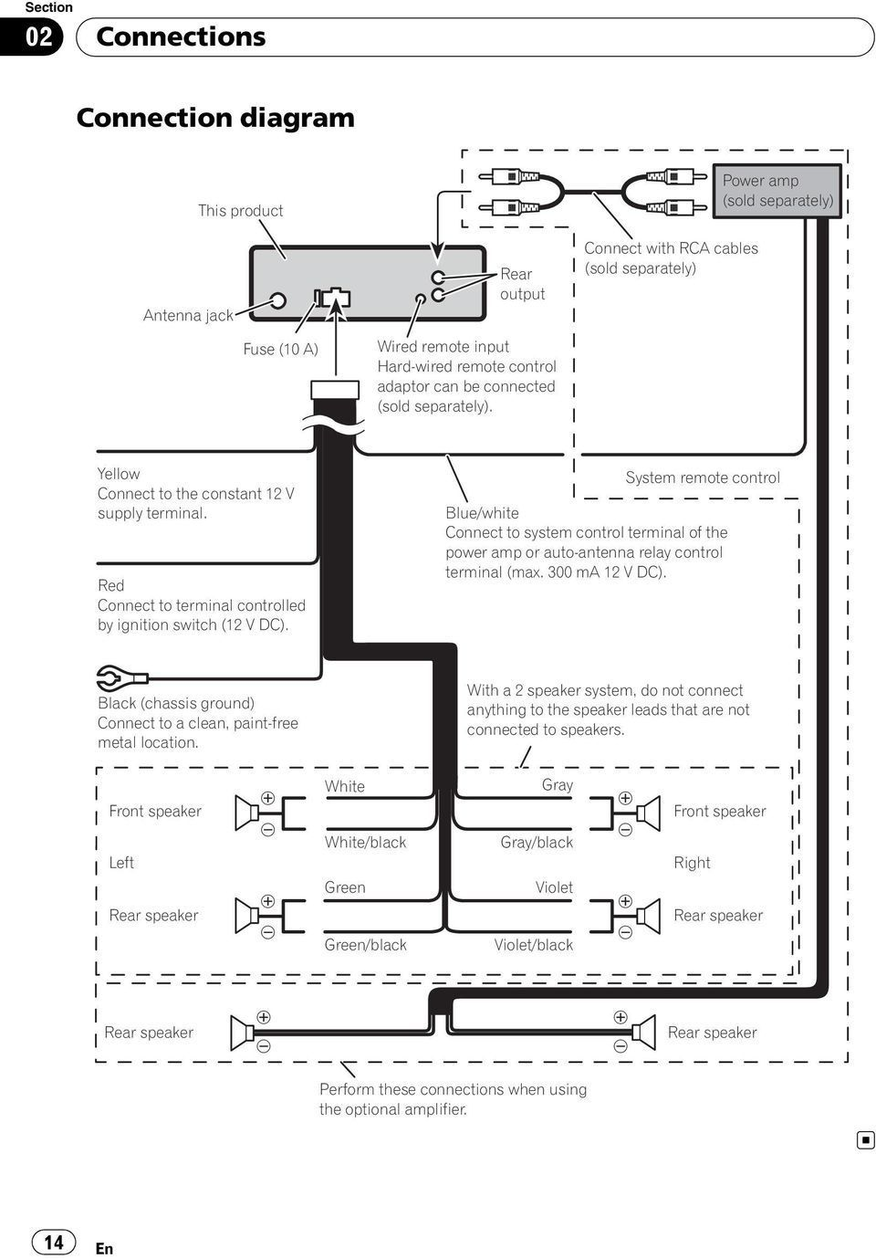hight resolution of pioneer deh 1850 wiring diagram facybulka me for