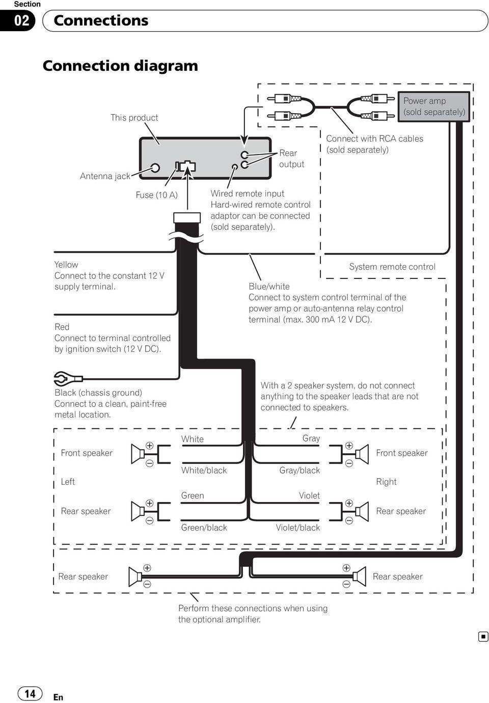 medium resolution of pioneer deh 1850 wiring diagram facybulka me for