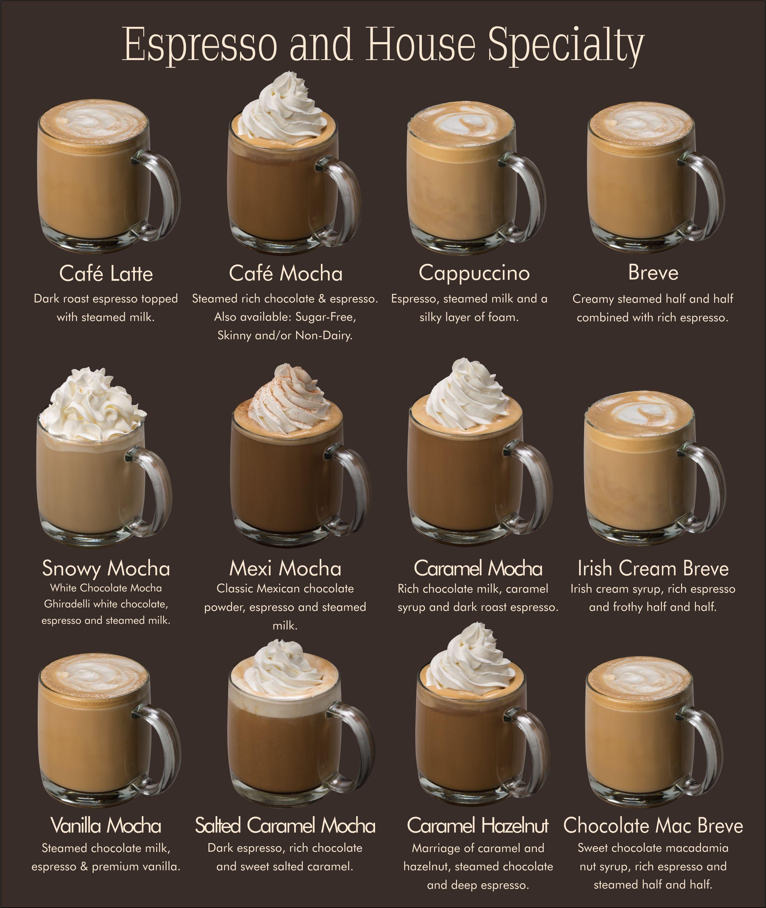 Drink Menu Coffee recipes, Coffee menu, Mocha coffee