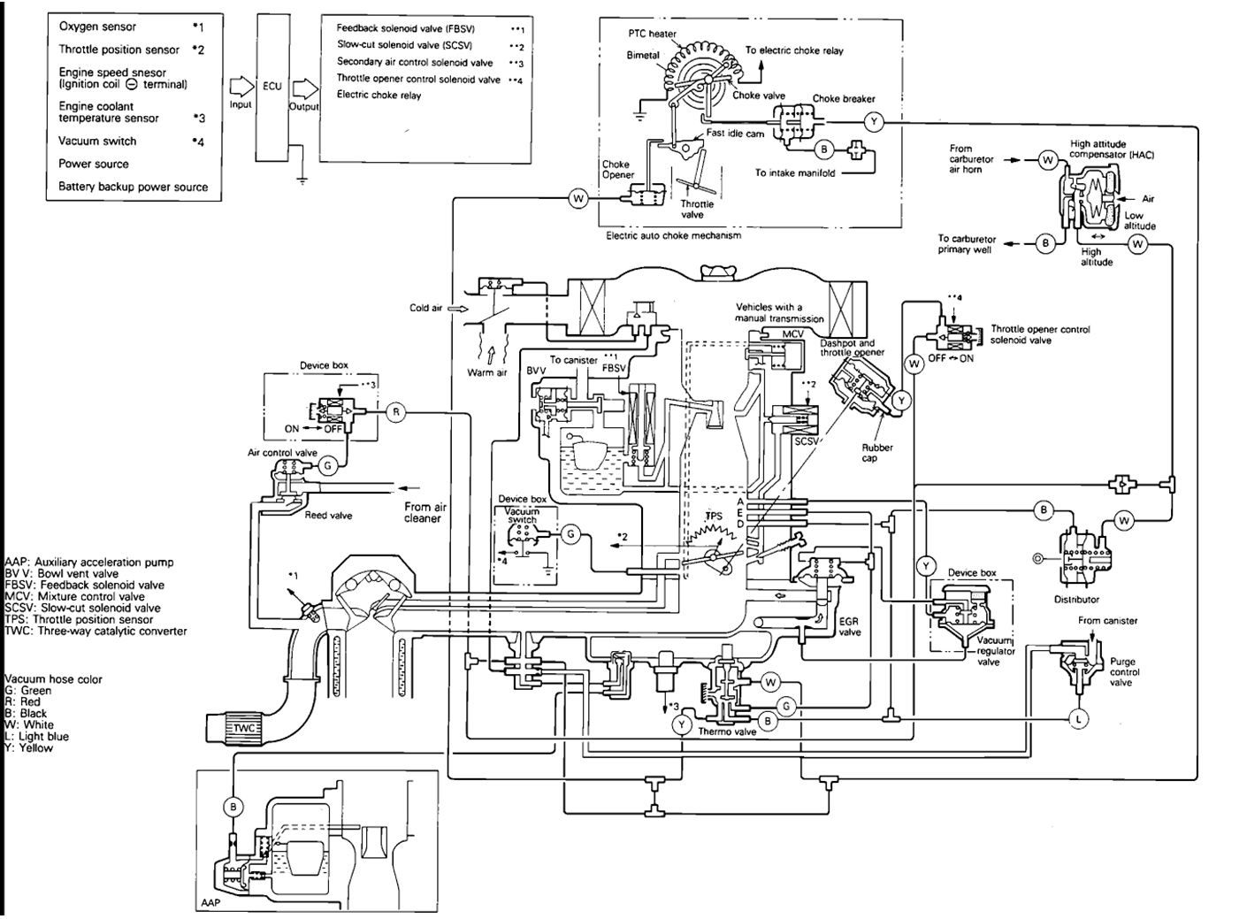 9a474a0c15126d984745b8555dee2d9c 2012 10 12_213147_capture jpg auto mighty mack 1988 pinterest 1990 mitsubishi mighty max stereo wiring diagram at webbmarketing.co