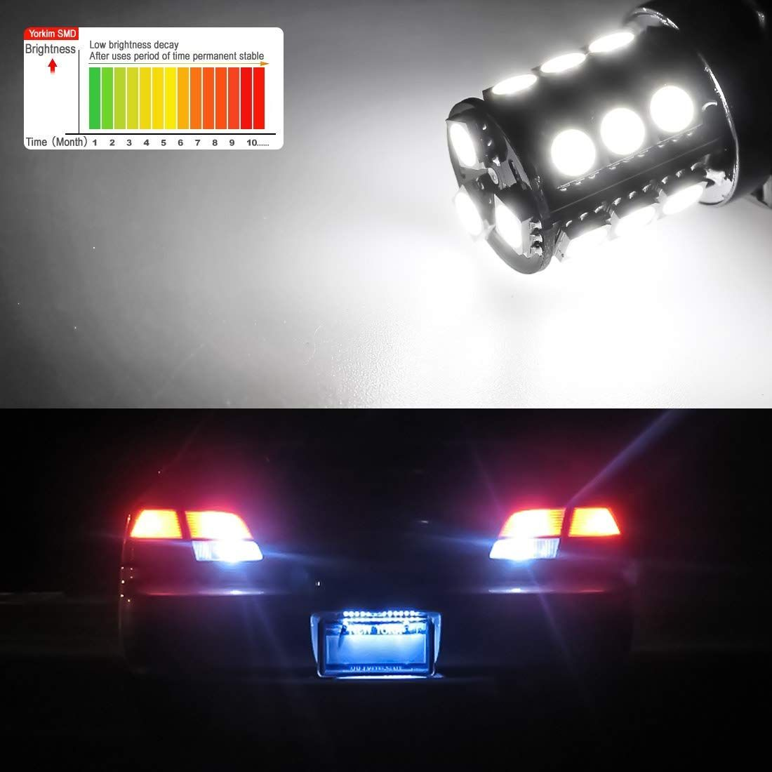 How To Build Your Own Custom Led Tail Lights Public Discussion