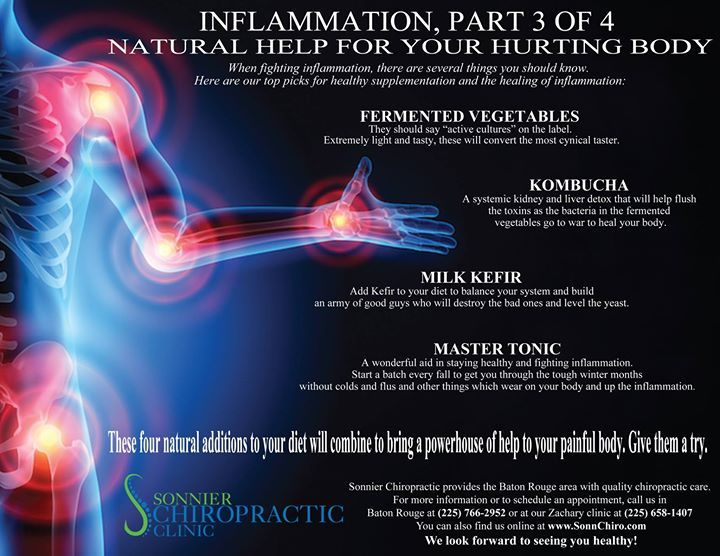 looking for a natural remedy to help fight your inflammationlooking for a natural remedy to help fight your inflammation? goodtoknow blog inflammation natural