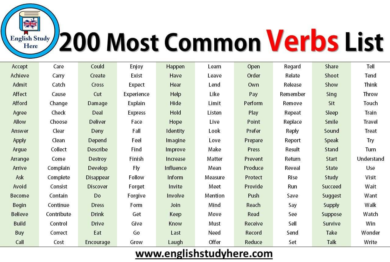 200 Most Common Verbs List In English With Images Verb Words