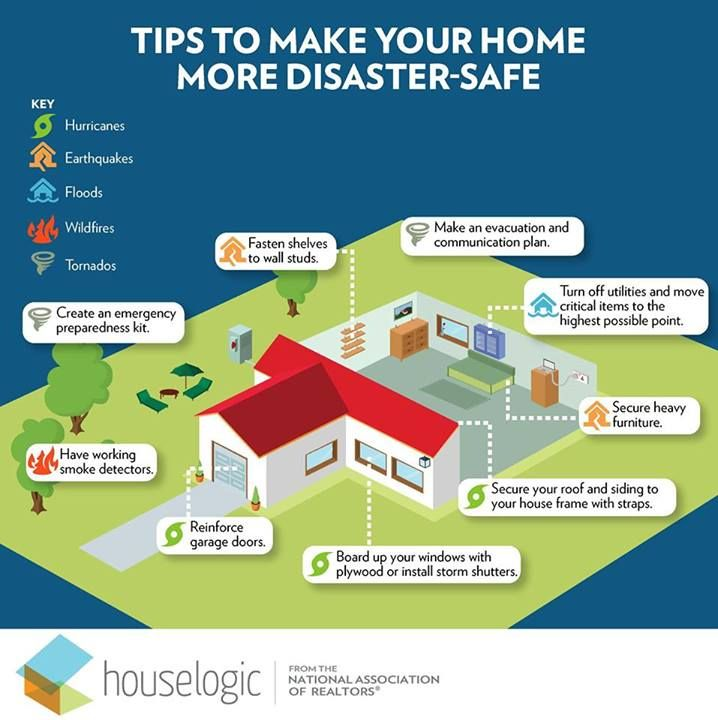 Infographic Preparing Your Home For A Natural Disaster Natural Disasters Disasters Natural Disaster Plan