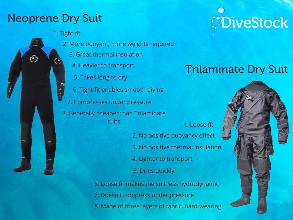 Dry suit - A godsend for us divers up in the North | Scuba ...