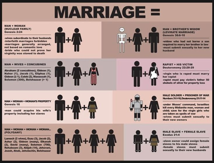 Preserve Traditional Marriage