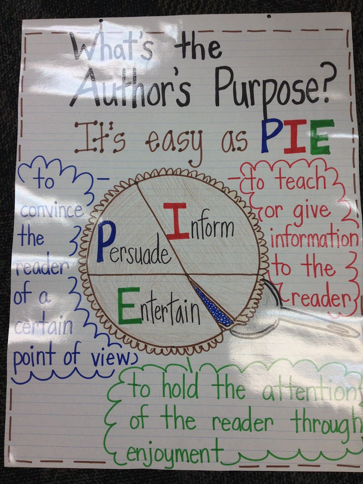 Mrs Terhune S First Grade Site Anchor Charts