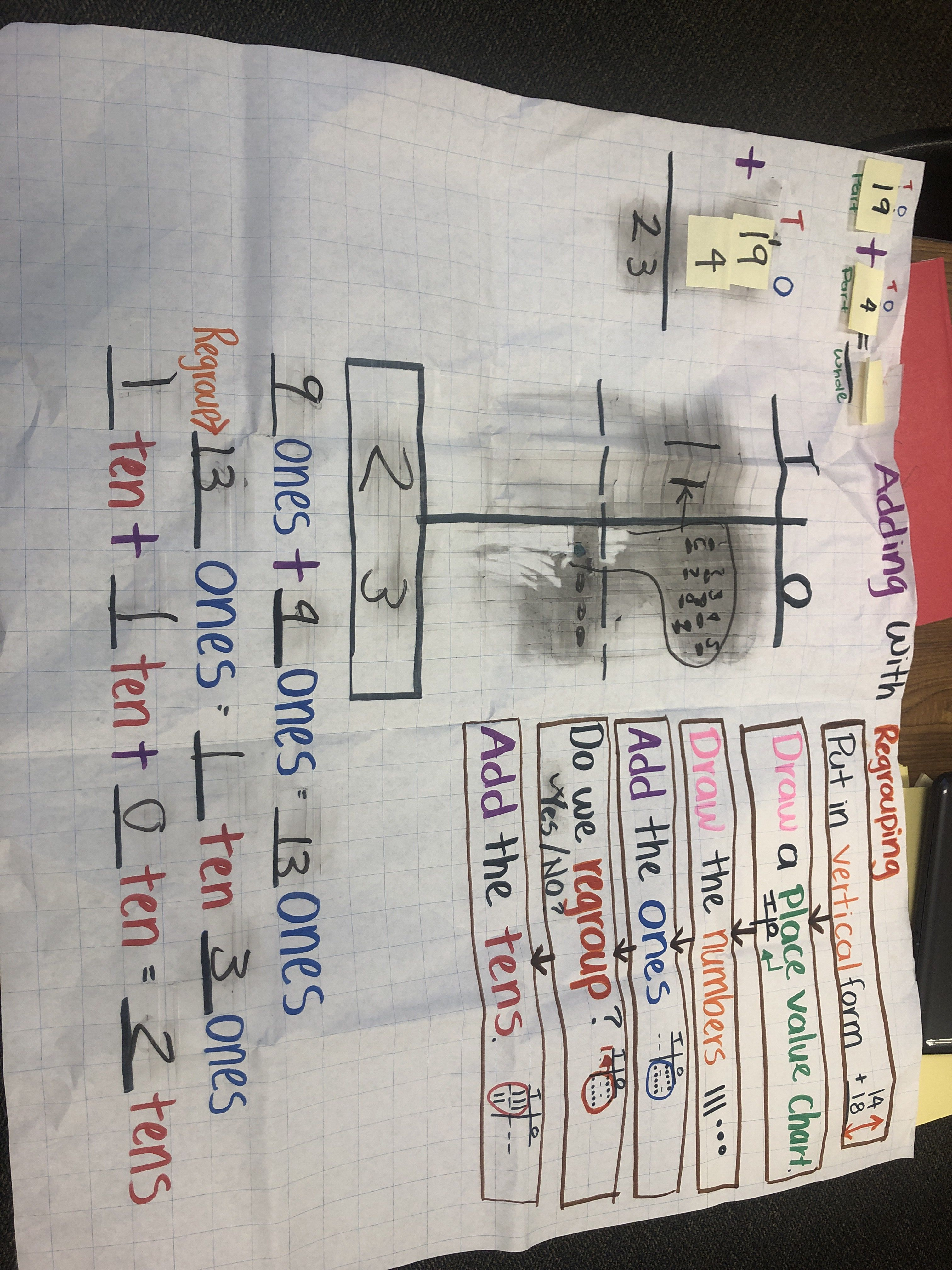 Pin By Cathy Alzate On Math Anchor Charts Math Anchor Charts Place Value Chart Tens And Ones Addition place value drawing