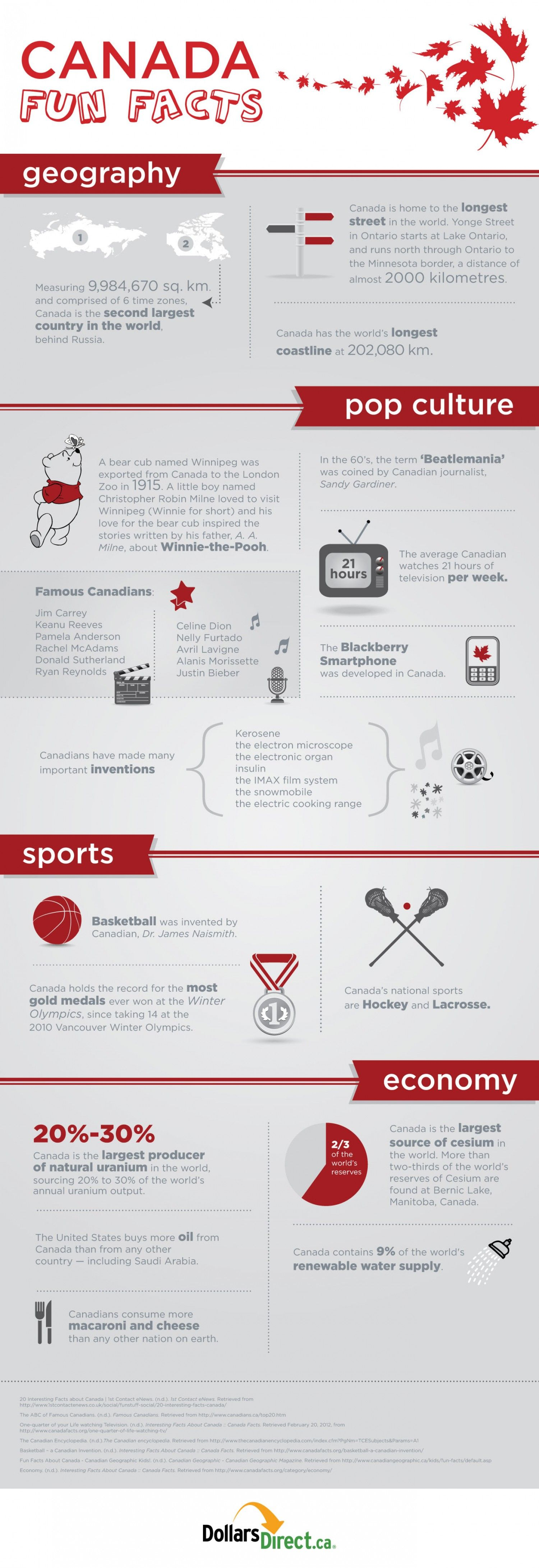 Canada Fun Facts Infographic Facts about canada, Fun