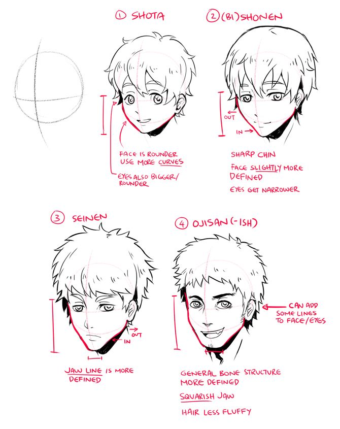 1 Note How Round The Features Of The Face Are From The Cheeks To The Large Eyes The Whole Head Is Also More Anime Face Shapes Guy Drawing Male Face Shapes