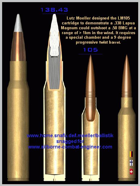 Pin Em Guns Ammo