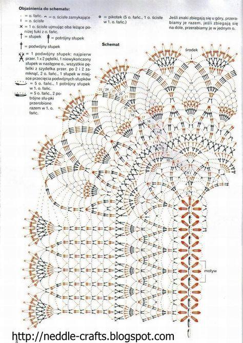 Crochet Doily Rug Patterns Oval Crochet Doily Crochet For