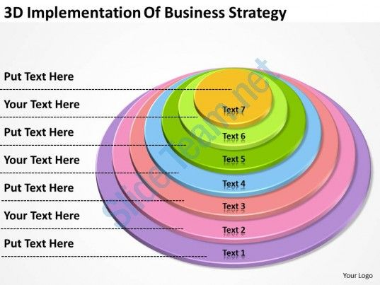 Business Organizational Chart Examples Strategy Powerpoint