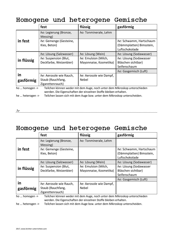 Kopiervorlage Homogene Und Heterogene Gemische Unterrichtsmaterial Im Fach Chemie In 2020 Chemieunterricht Chemie Vorlagen