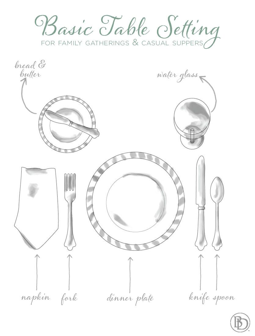 Formal dinner table setting etiquette - Etiquette Do S And Don Ts Of Formal Dining Jet Set Flatware And Fine Dining