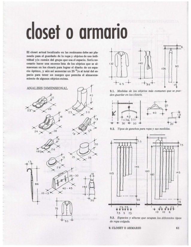 Closet o armario el closet actual localizado en las - Armarios para ropa ...