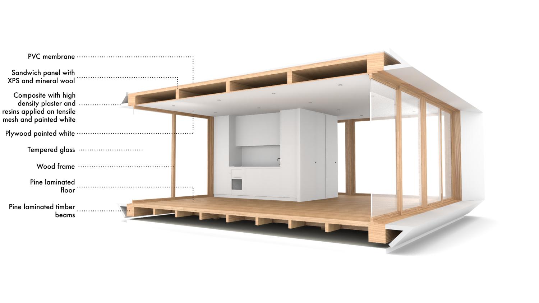 Pequena Casa Prefabricada De Hormigon Economica Y Funcional