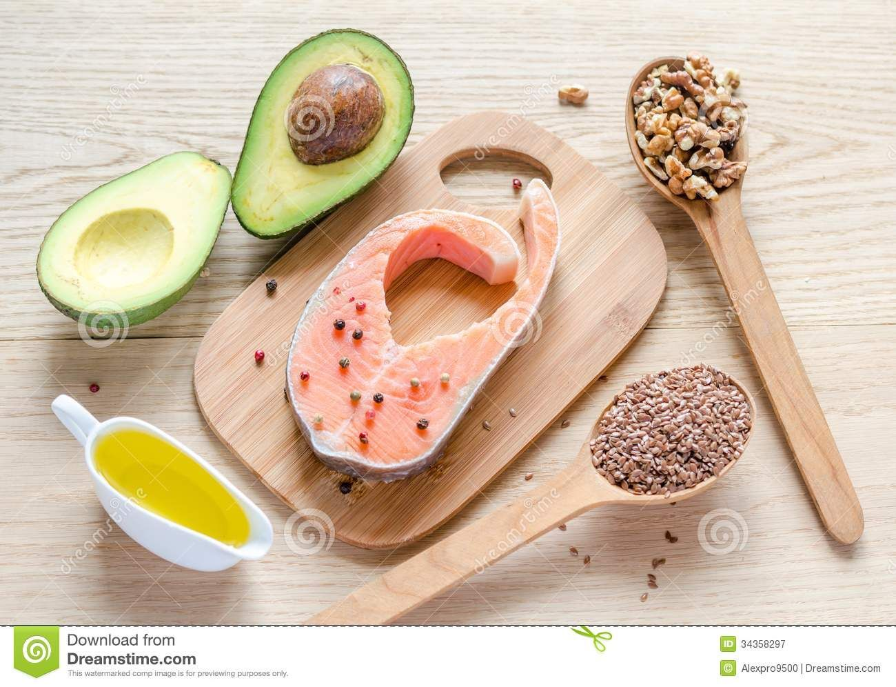 Unsaturated Fats Examples Lipids Foods Pinterest Fat Salmon
