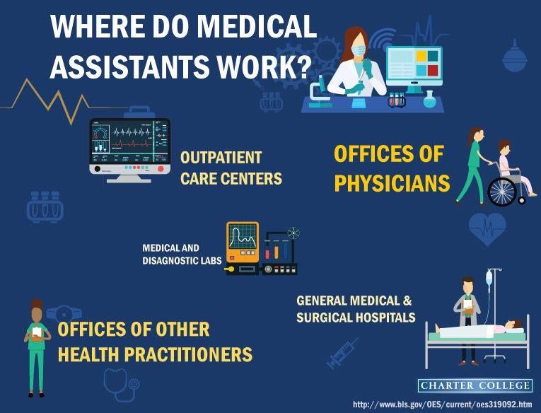 Homepage medical assistant medical career training