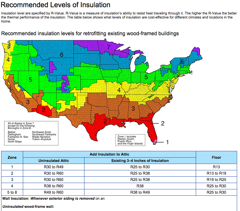 Insulation Factors By State Insulation R Value Home