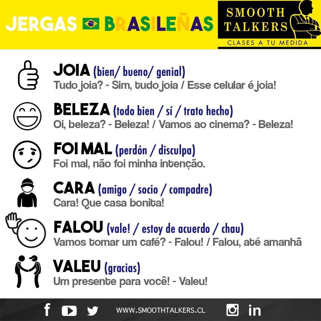 Quieres Estudiar Un Nuevo Idioma Y Ya Sabes Ingles El Portugues Es Un Buen Idioma Para Empezar Ya Que Es El Segundo Idioma Mas Hablado De Latin Info Instagram