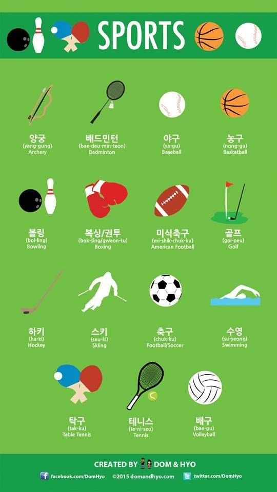 K Education Learn Korean Check Out The Picture Below To Learn How To Say Different Types Of Sports In Korean Korean Language Learn Korean Korean Words