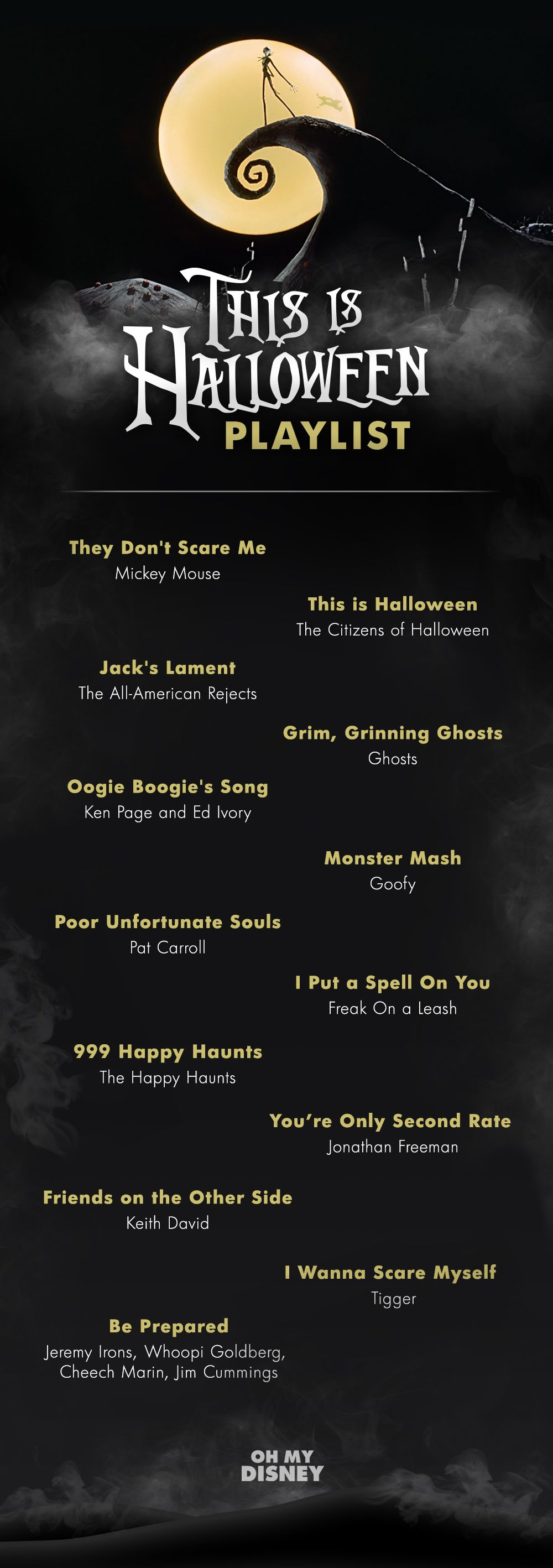 This is Halloween A Super Spooky Playlist Perfect for All