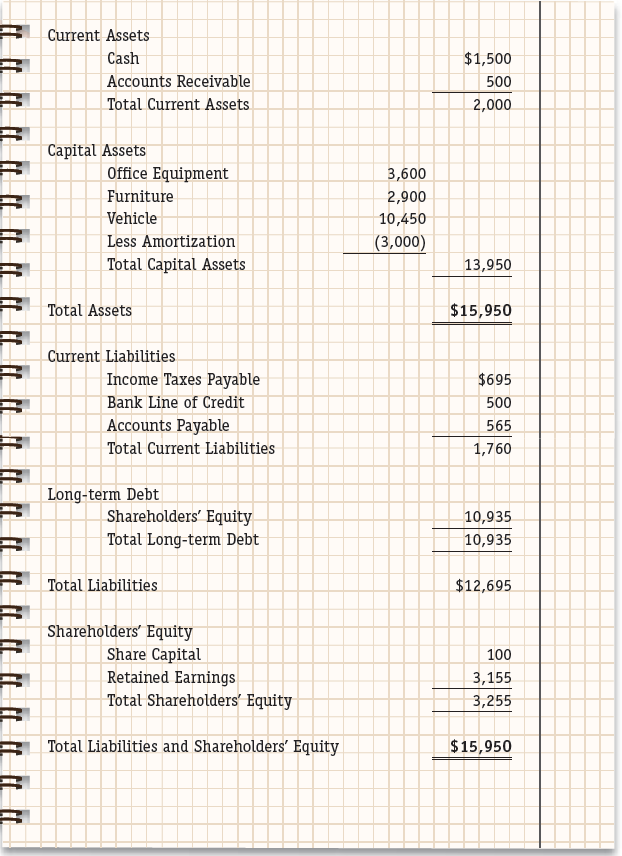 Sample Balance Sheet To Start A Business  Round Tuit
