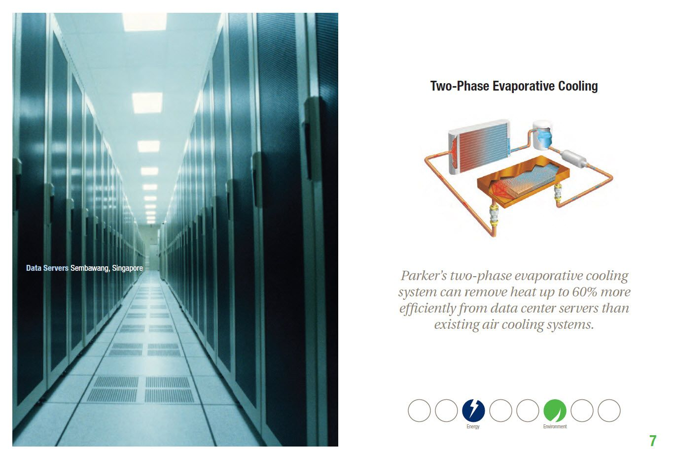 Two Phase Evaporative Cooling Parker S Two Phase Evaporative