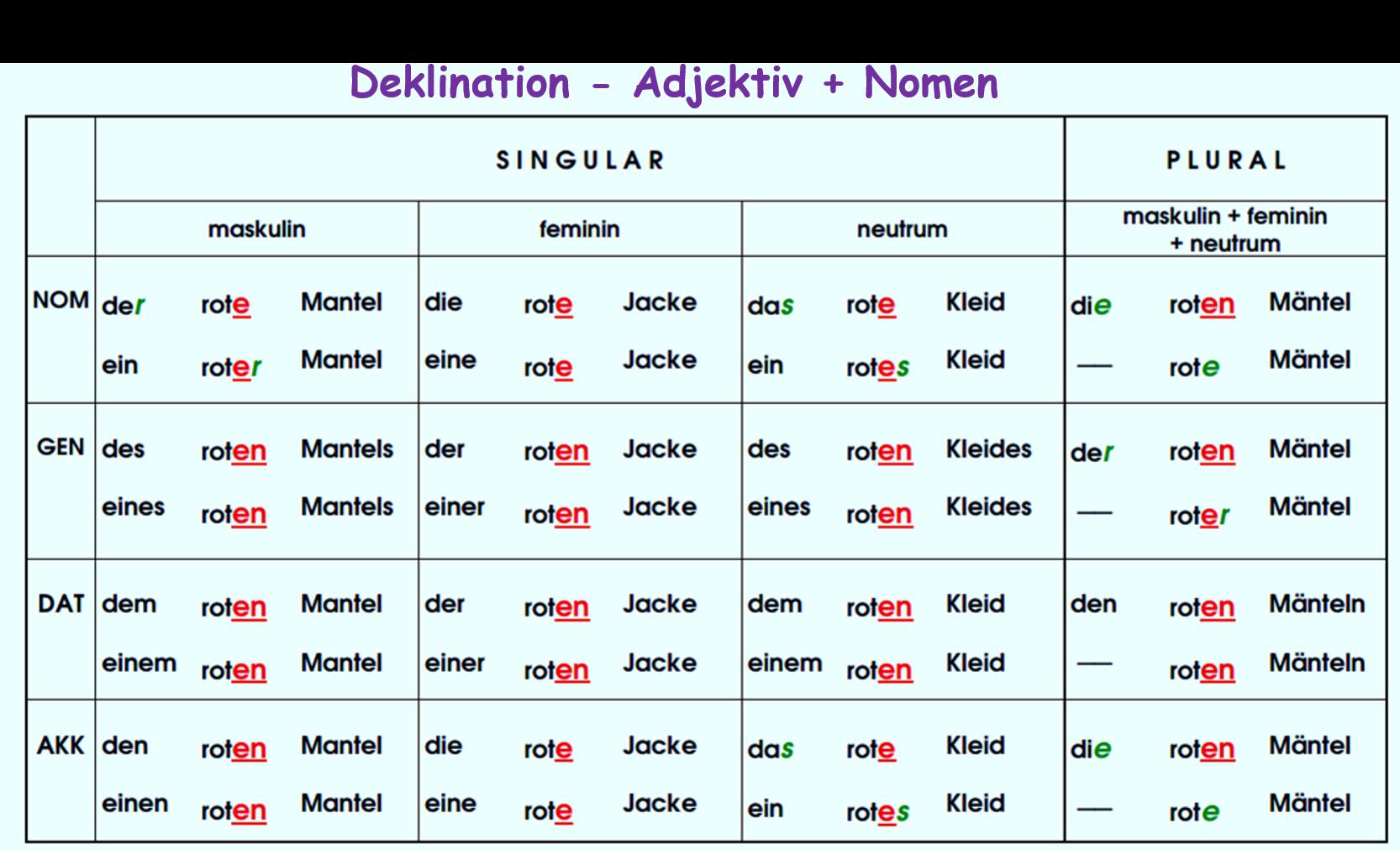 deklination adjektiv nomen ich lerne deutsch pinterest