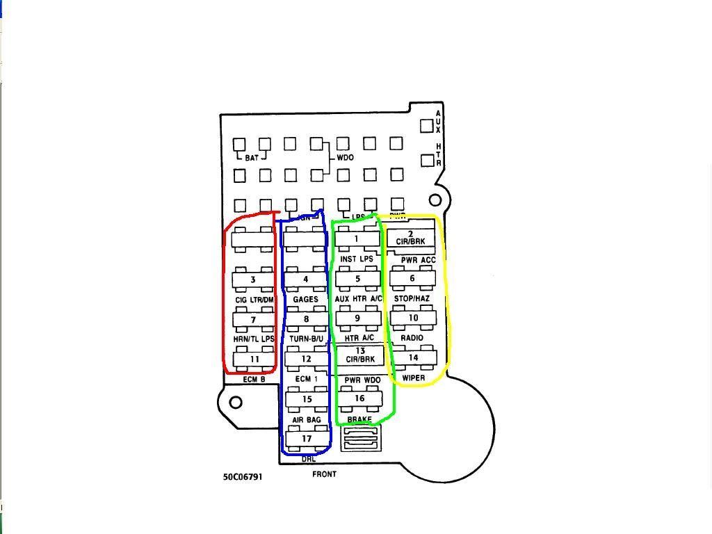 1994 Chevy Astro Van Fuse Diagram | Wiring Diagrams