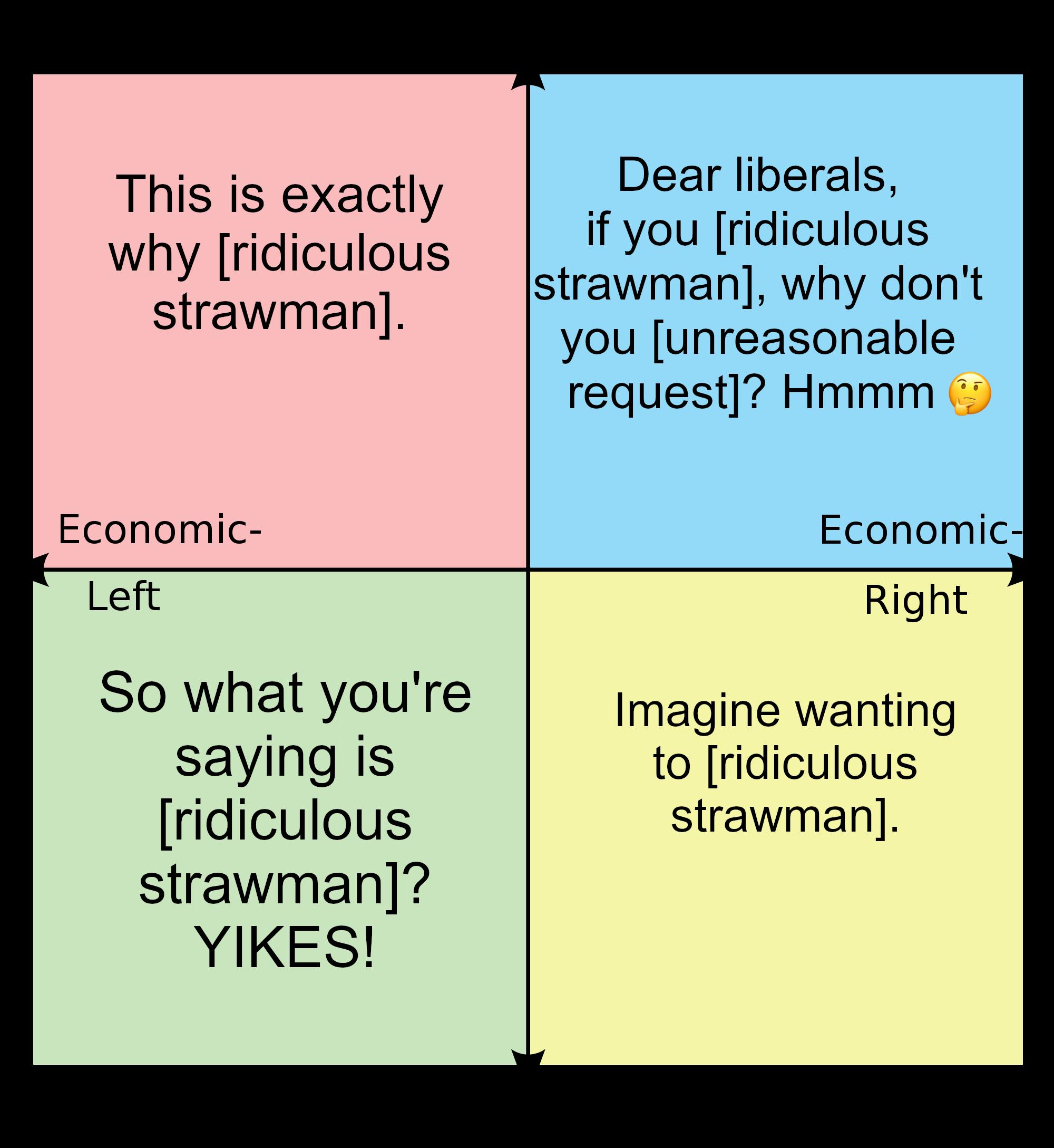 Text Art Memes Reddit