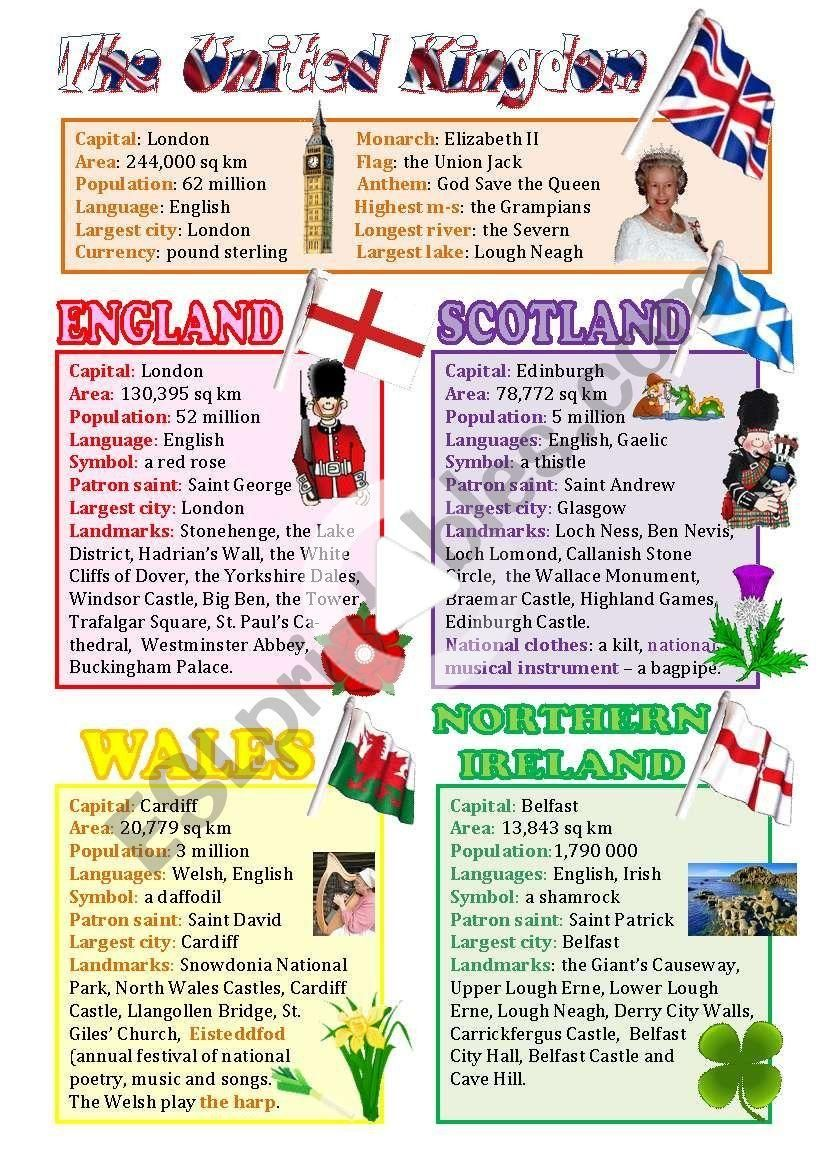 A Wall Poster For Intermediate Students Introduces The General Info About The Uk In 2020 Education Poster Poster Wall England And Scotland