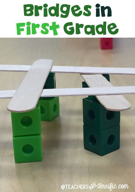 5 Things I Learned About Stem From First Graders K 2nd Education