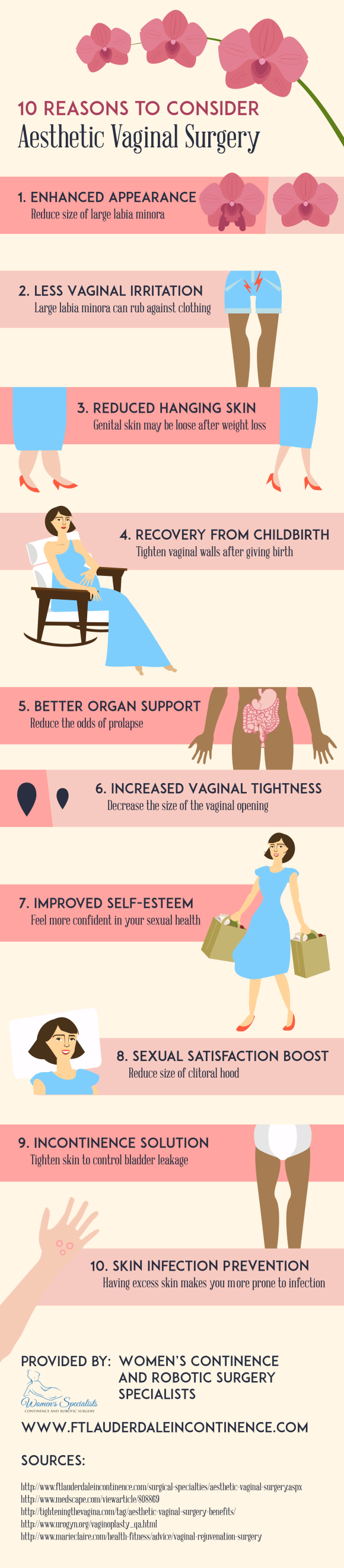 It Is Common For Genital Skin To Be Loose After Weight Loss Luckily Vaginal Surgery Can Reduce Hanging Skin Learn More About The Procedure By Clicking