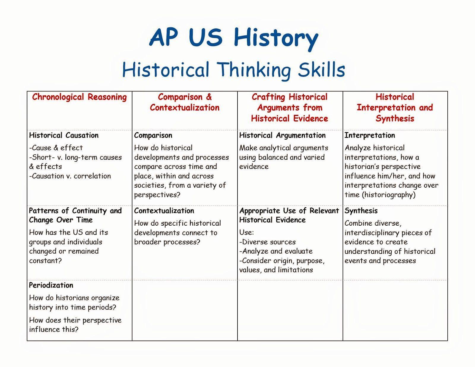 apush long essay questions examples