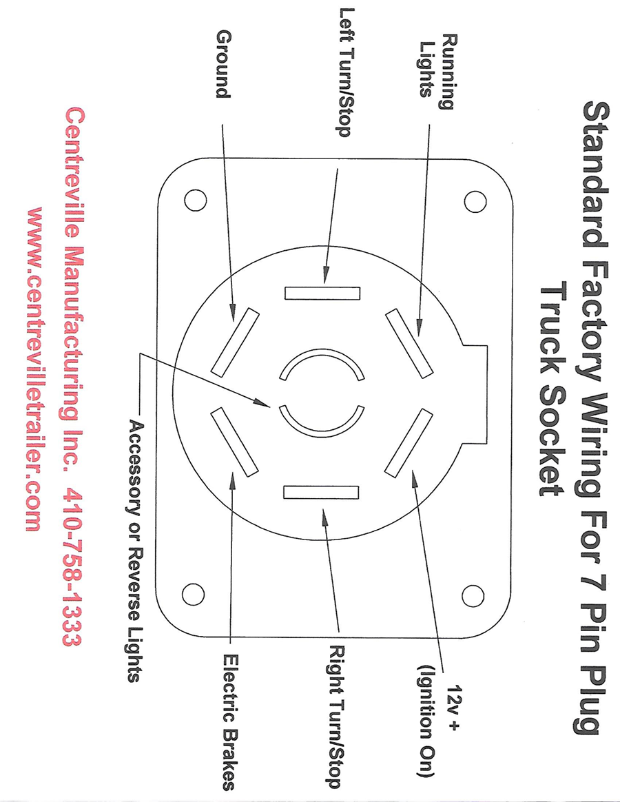 Together With 7 Pin Trailer Plug Wiring Diagram For Ford Also 7 Wire