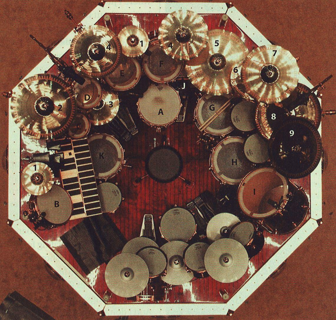 Neil Peart Clockwork Angels Drum Kit | www.imgkid.com ...
