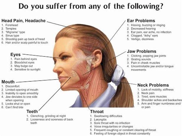 tmj pain - temporomandibular joint (tmj) dysfunction- symptoms,