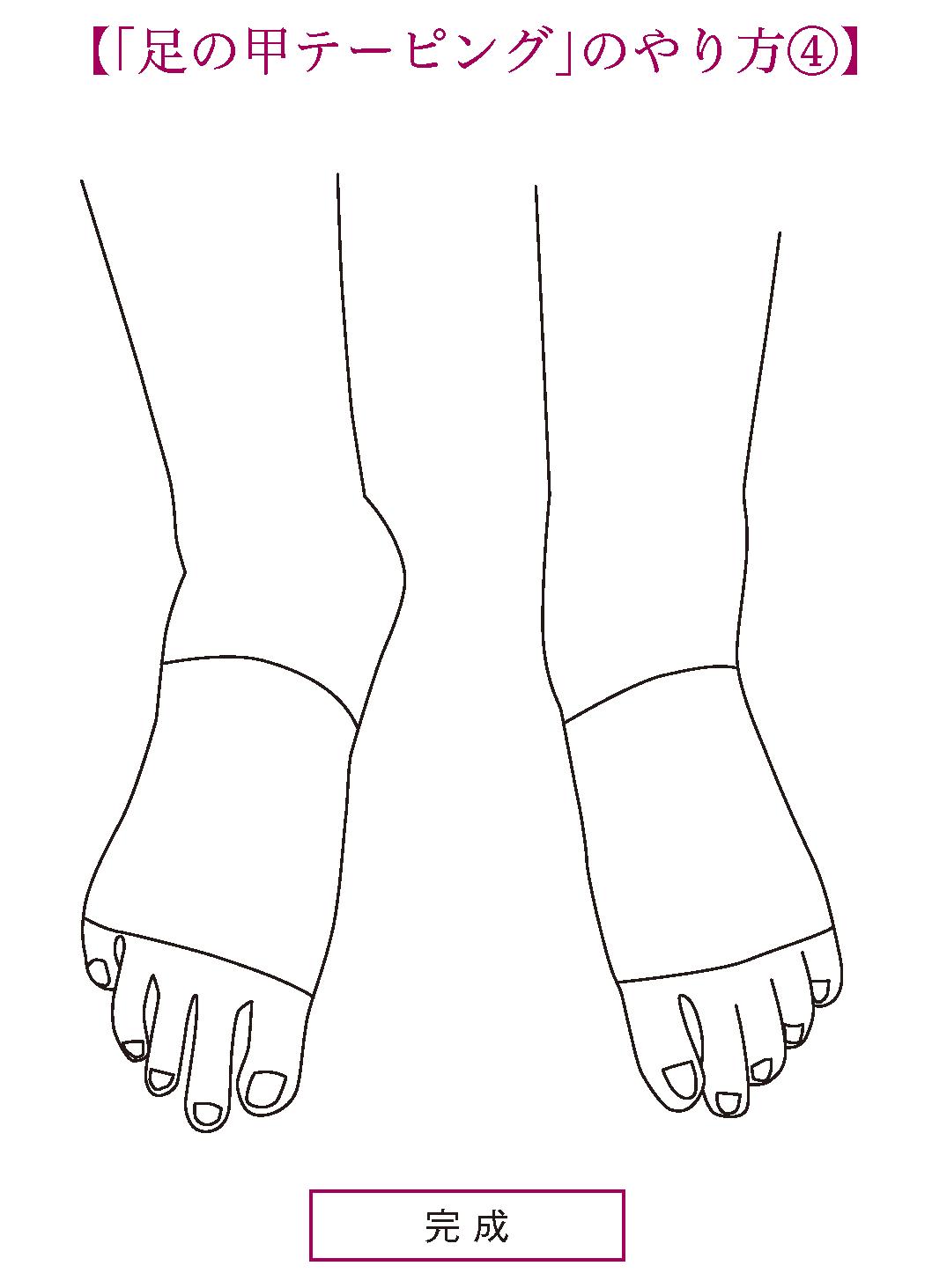 むくむ 足 が の こう