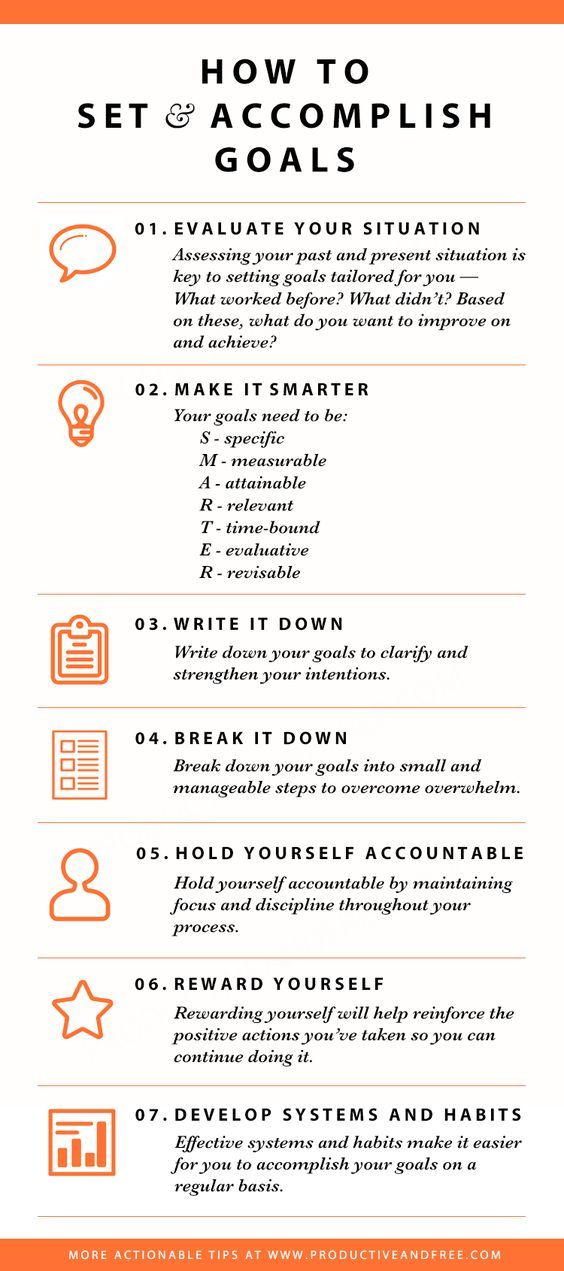 How To Set And Accomplish Goals The Smarter Way Tips Tricks
