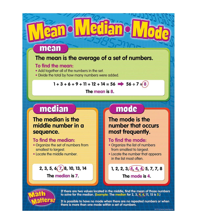 Teacher Created Resources Mean Median Mode Chart 6pk