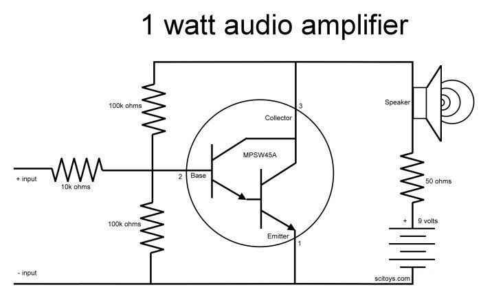 Chapter 10 Computers And Electronics Build A Simple 1 Watt Audio Amplifier Audio Amplifier Amplifier Electronics Projects For Beginners