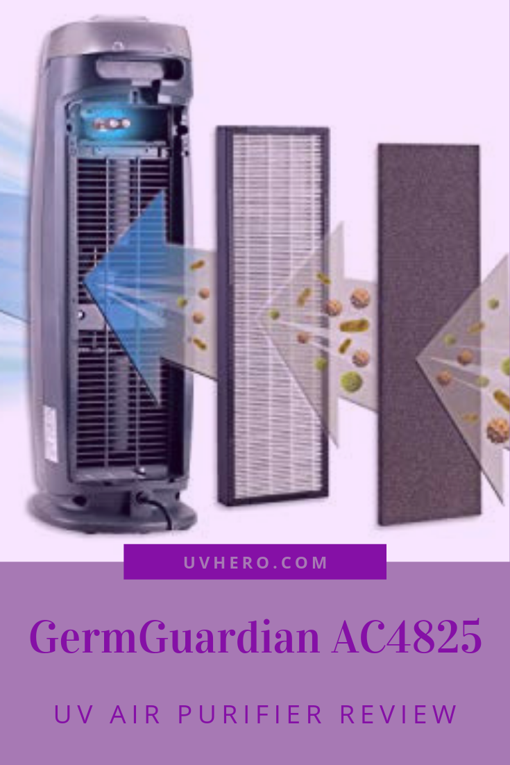 GermGuardian AC4825 Review The TOP DOG of Air Purifiers