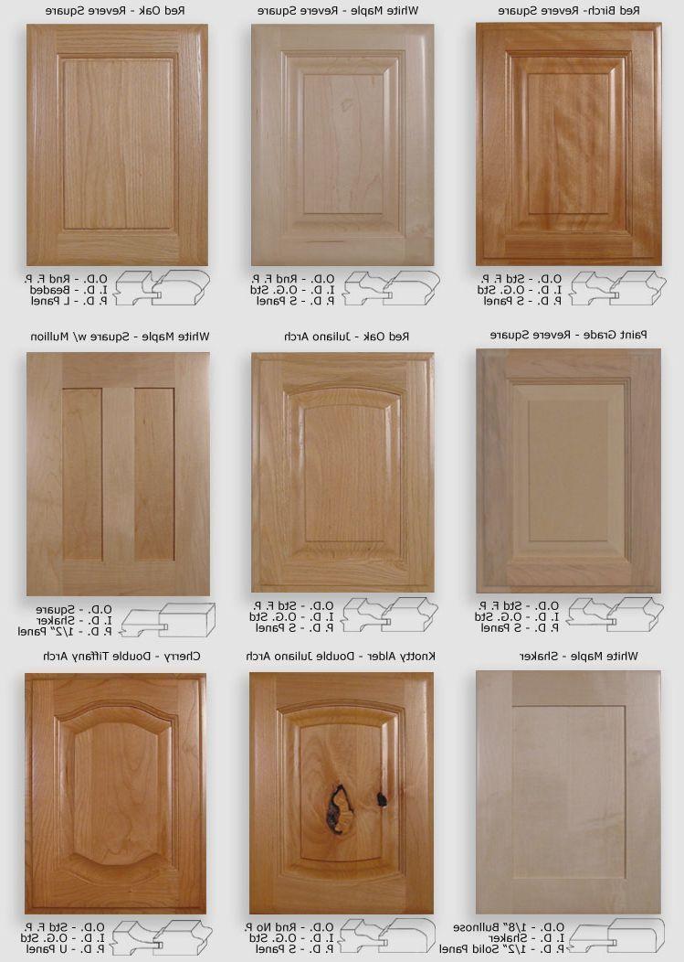 Refacing Kitchen Cabinet Doors 2020 In 2020 Replacement Kitchen Cabinet Doors Replacing Kitchen Cabinets Replacement Kitchen Cupboard Doors