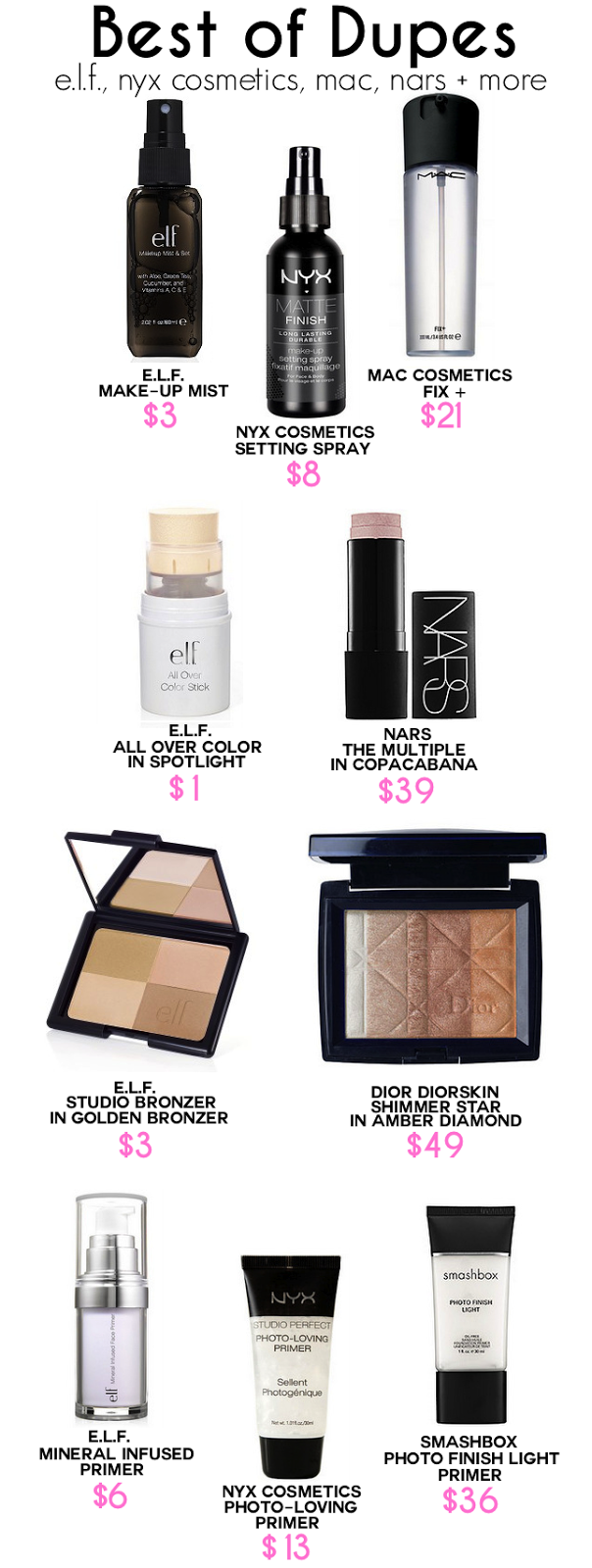 Beauty On A Budget // Best Of Dupes: Face + Primer
