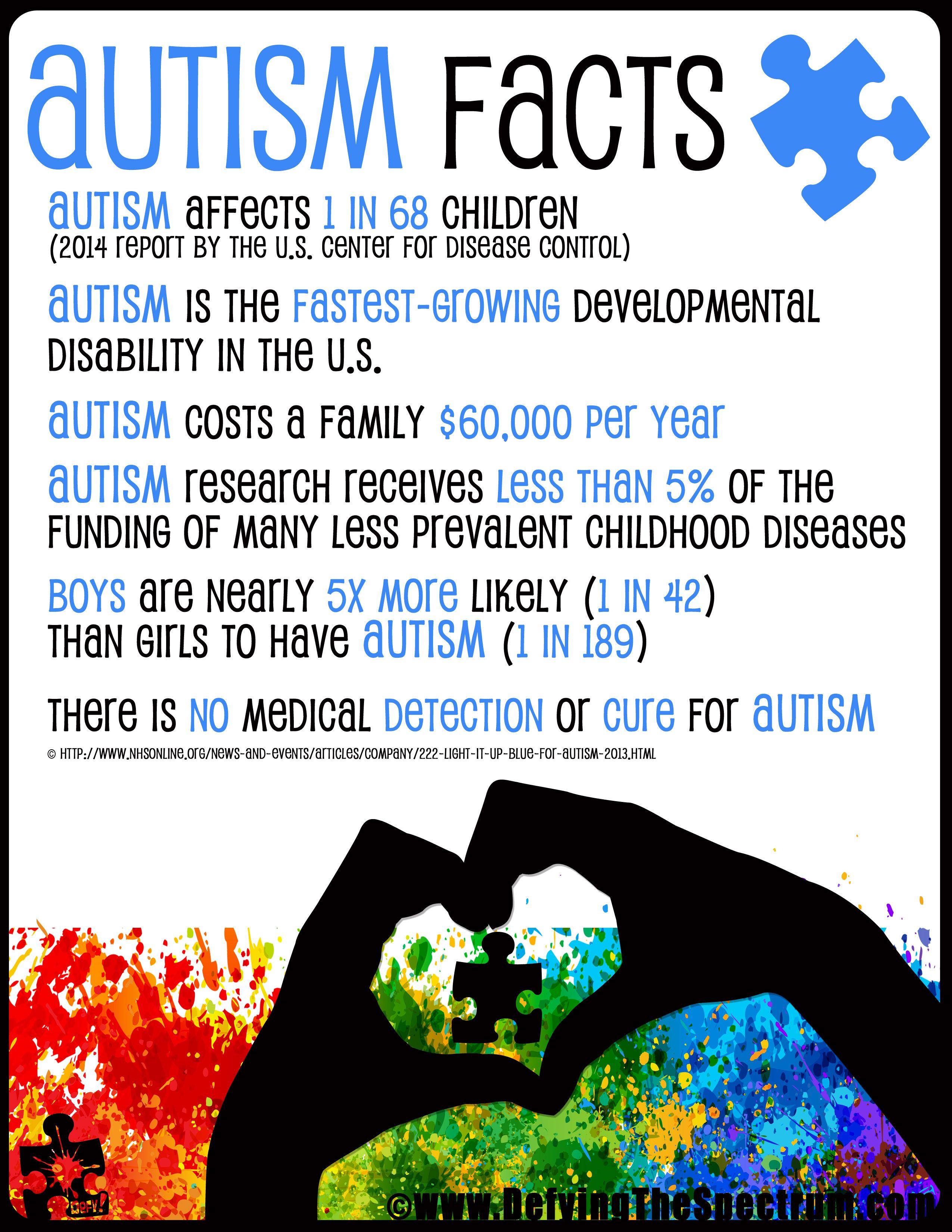 Free Autism Awareness Facts Teaching Autism Autism