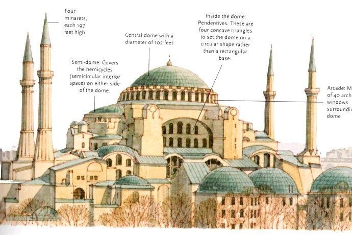 Hagia Sophia Architecture And Dome Features Istanbul Clues Hagia Sophia Byzantine Architecture Empire Architecture
