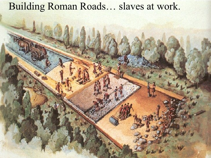 Image result for work in the roman empire
