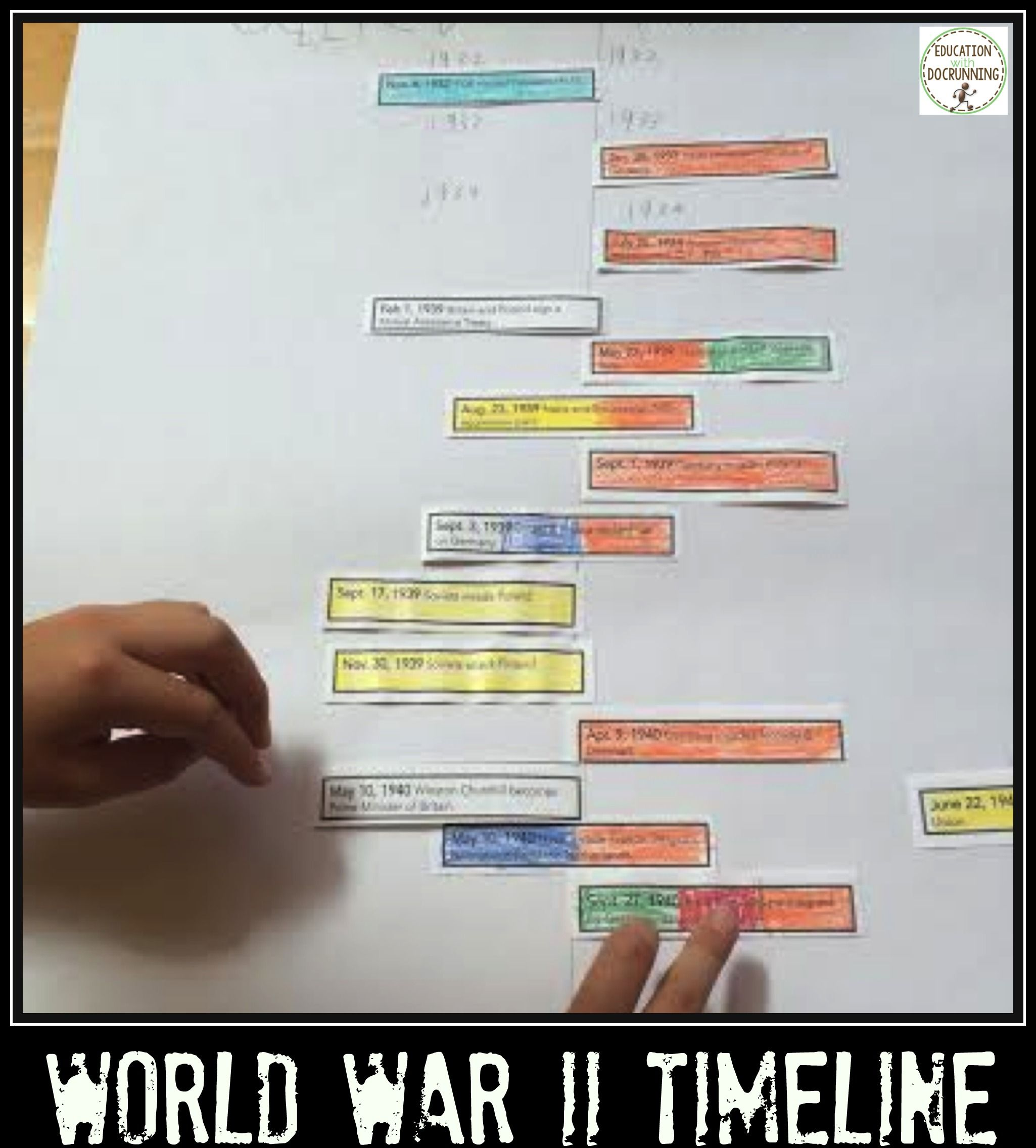 World War 2 Interactive Notebook Comparative Timeline